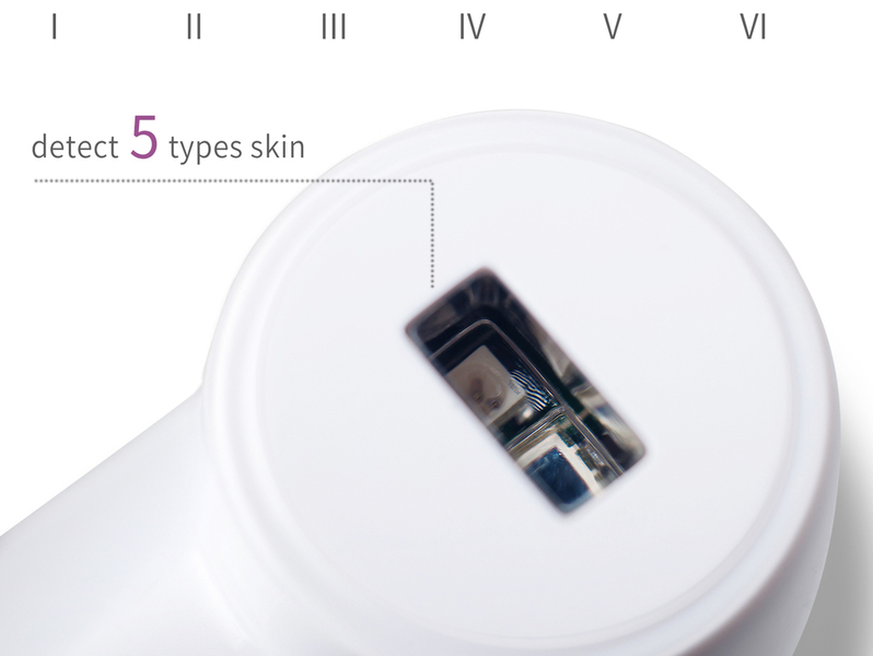 Skin Analyseur